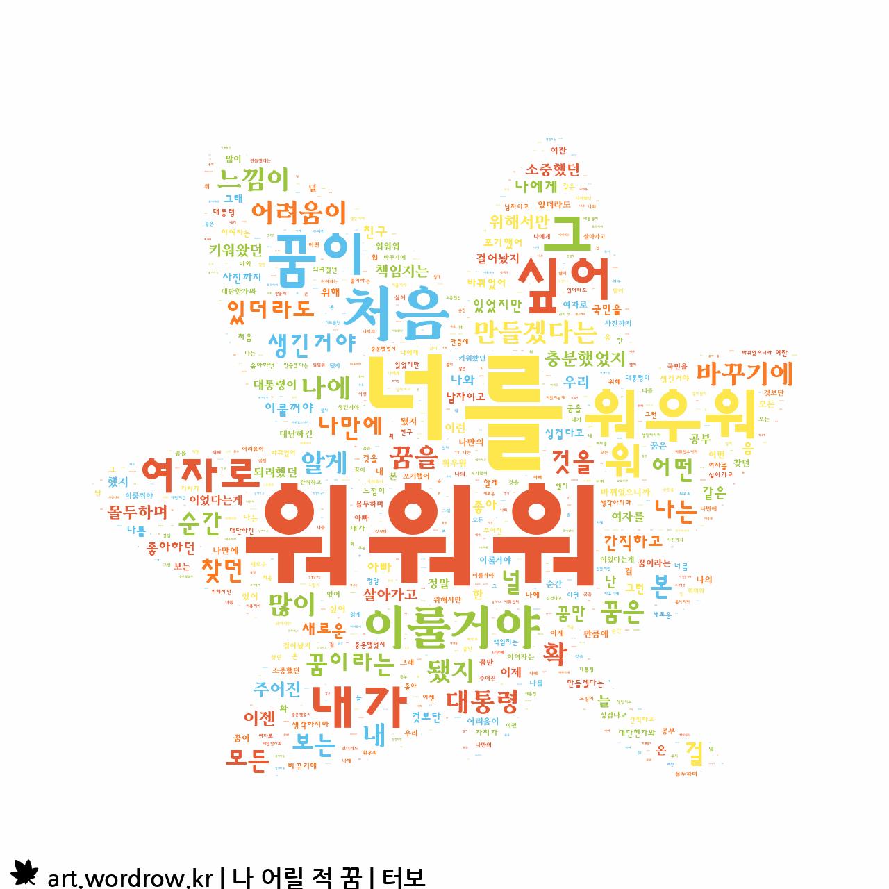 워드 아트: 나 어릴 적 꿈 [터보]-61